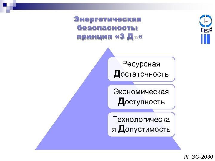 Энергетическая безопасность: принцип « 3 Д» Ресурсная Достаточность Экономическая Доступность Технологическа я Допустимость III.