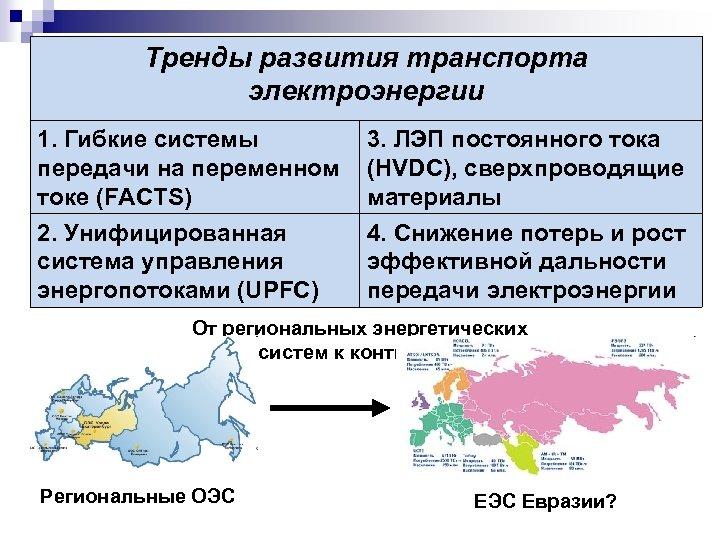 Тренды развития транспорта электроэнергии 1. Гибкие системы передачи на переменном токе (FACTS) 3. ЛЭП