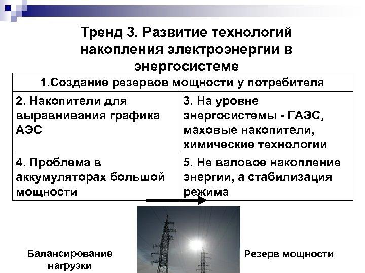Тренд 3. Развитие технологий накопления электроэнергии в энергосистеме 1. Создание резервов мощности у потребителя