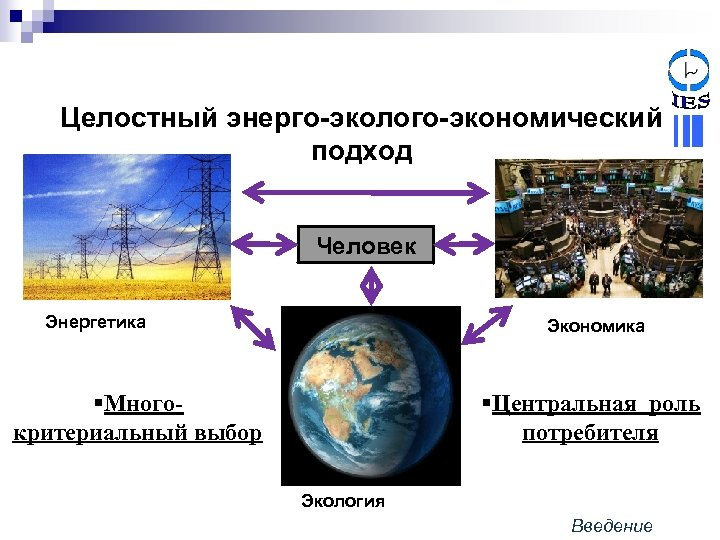 Целостный энерго-эколого-экономический подход Человек Энергетика Экономика §Многокритериальный выбор §Центральная роль потребителя Экология Введение