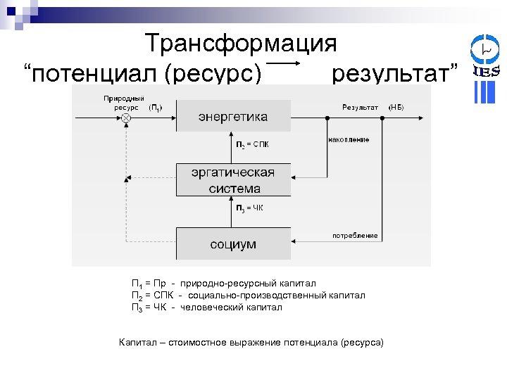 """Трансформация """"потенциал (ресурс) результат"""" П 1 = Пр - природно-ресурсный капитал П 2 ="""