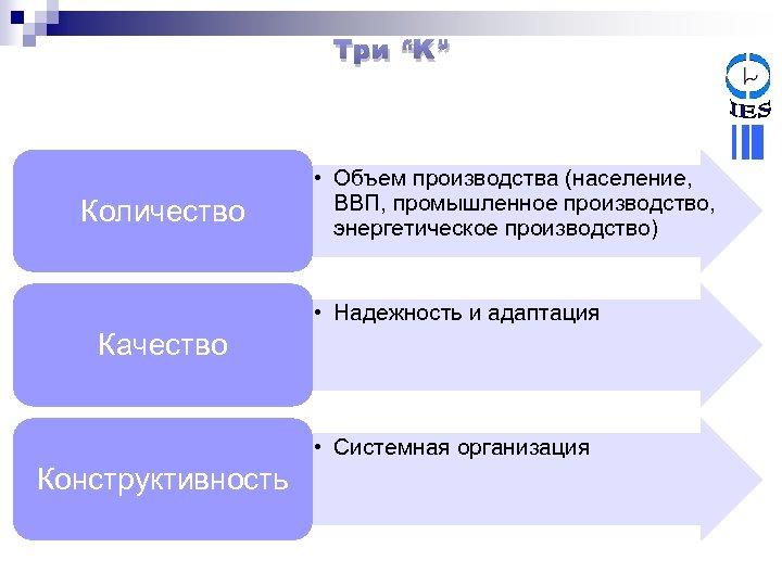 """Три """"K"""" Количество • Объем производства (население, ВВП, промышленное производство, энергетическое производство) • Надежность"""