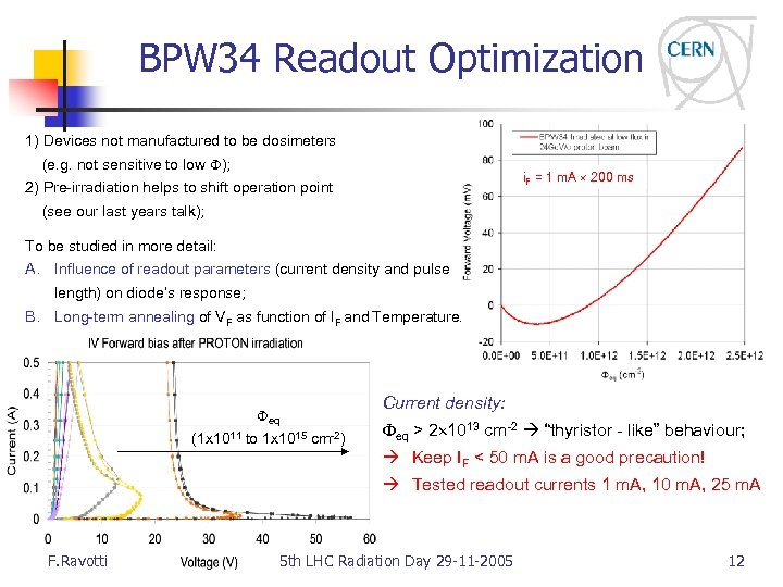 BPW 34 Readout Optimization 1) Devices not manufactured to be dosimeters (e. g. not