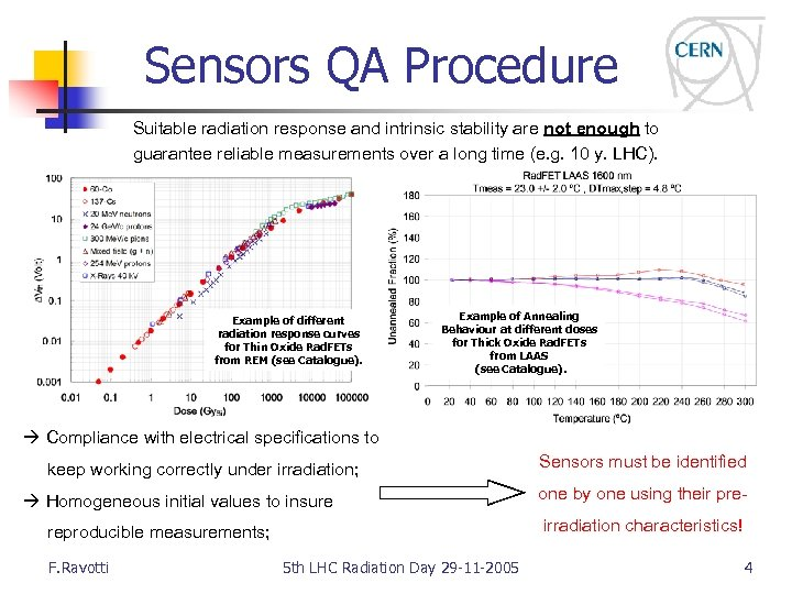 Sensors QA Procedure Suitable radiation response and intrinsic stability are not enough to guarantee