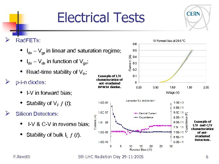 Electrical Tests Ø Rad. FETs: • • Ids – Vds in function of Vgs;