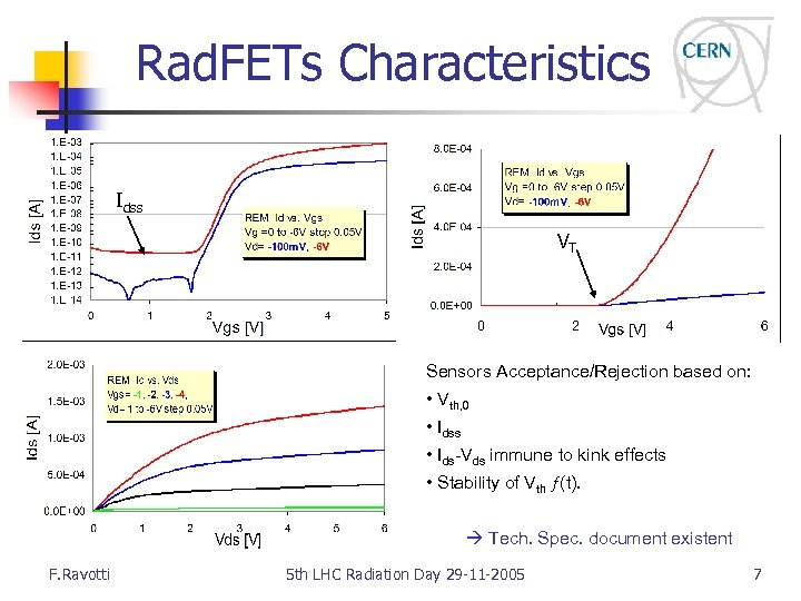 Rad. FETs Characteristics Idss VT Sensors Acceptance/Rejection based on: • Vth, 0 • Idss