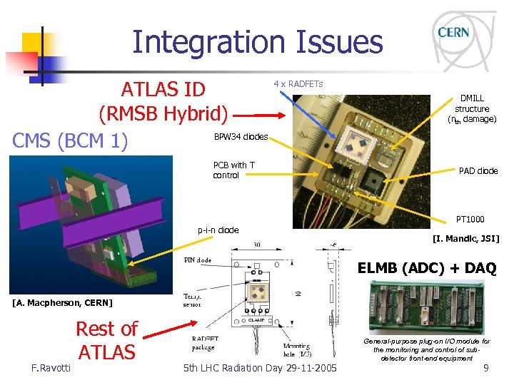 Integration Issues ATLAS ID (RMSB Hybrid) BPW 34 diodes CMS (BCM 1) 4 x