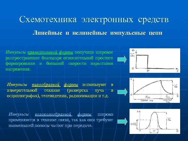 Схемотехника электронных средств Линейные и нелинейные импульсные цепи Импульсы прямоугольной формы получили широкое распространение