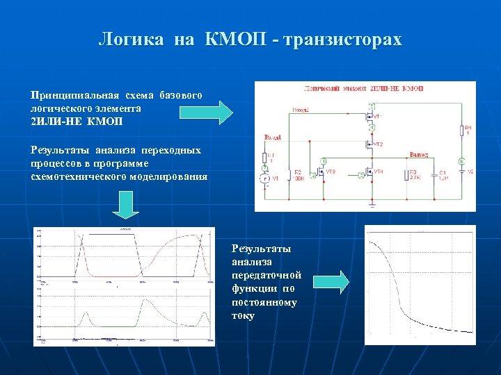 Логика на КМОП - транзисторах Принципиальная схема базового логического элемента 2 ИЛИ-НЕ КМОП Результаты