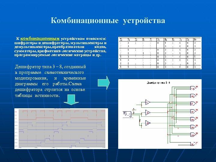 Комбинационные устройства К комбинационным устройствам относятся: шифраторы и дешифраторы, мультиплексоры и демультиплексоры, преобразователи кодов,