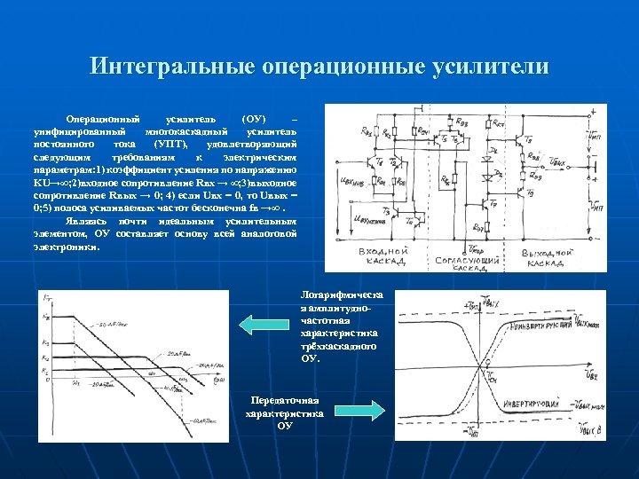 Интегральные операционные усилители Операционный усилитель (ОУ) – унифицированный многокаскадный усилитель постоянного тока (УПТ), удовлетворяющий