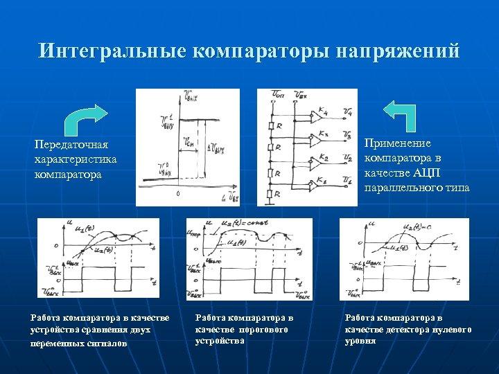 Интегральные компараторы напряжений Применение компаратора в качестве АЦП параллельного типа Передаточная характеристика компаратора Работа