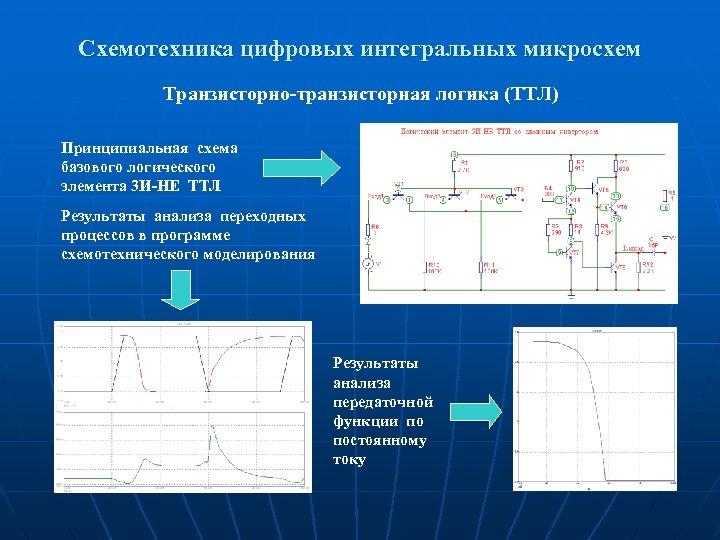 Схемотехника цифровых интегральных микросхем Транзисторно-транзисторная логика (ТТЛ) Принципиальная схема базового логического элемента 3 И-НЕ