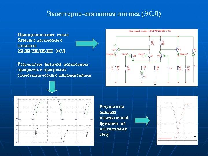 Эмиттерно-связанная логика (ЭСЛ) Принципиальная схема базового логического элемента 2 ИЛИ/2 ИЛИ-НЕ ЭСЛ Результаты анализа