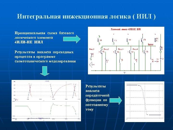 Интегральная инжекционная логика ( ИИЛ ) Принципиальная схема базового логического элемента 4 ИЛИ-НЕ ИИЛ