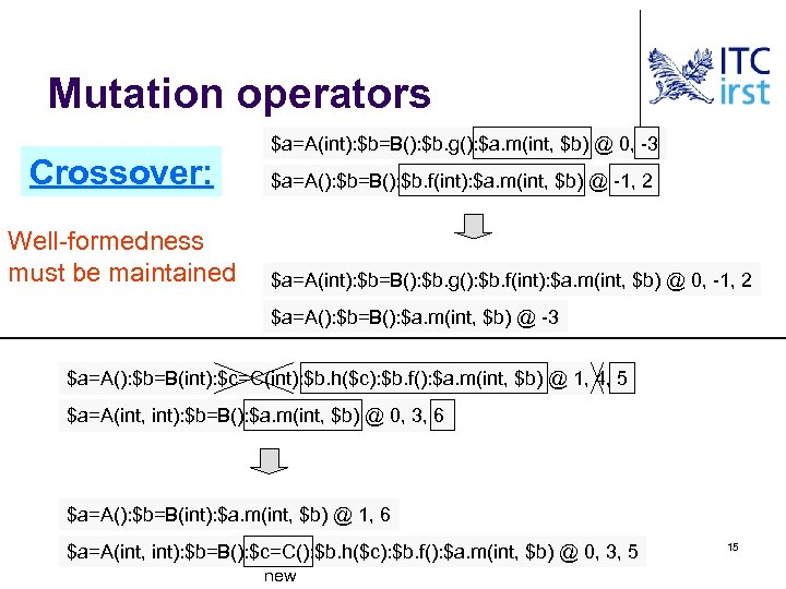 Mutation operators Crossover: Well-formedness must be maintained $a=A(int): $b=B(): $b. g(): $a. m(int, $b)