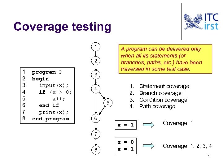 Coverage testing 1 A program can be delivered only when all its statements (or