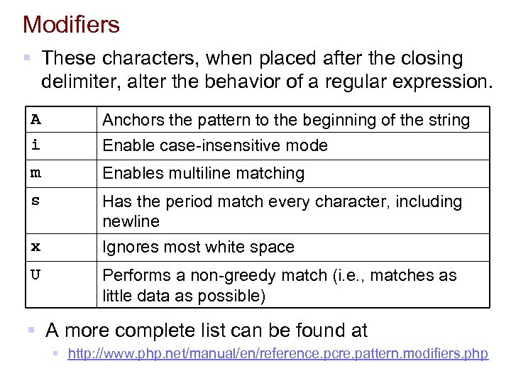 Modifiers § These characters, when placed after the closing delimiter, alter the behavior of