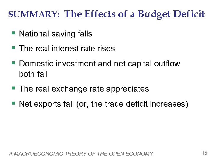 SUMMARY: The Effects of a Budget Deficit § National saving falls § The real