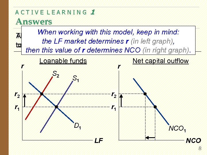 ACTIVE LEARNING Answers 1 When working with this model, keep in mind: The higher