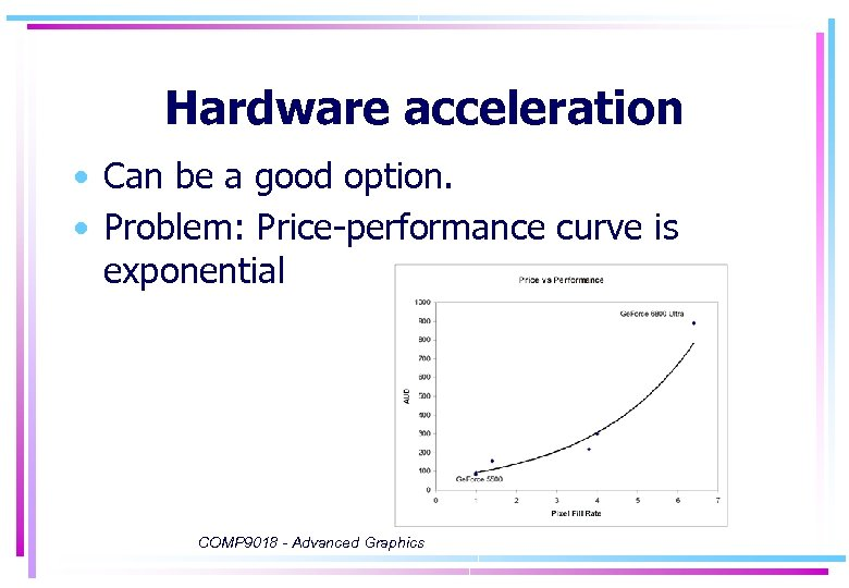 Hardware acceleration • Can be a good option. • Problem: Price-performance curve is exponential