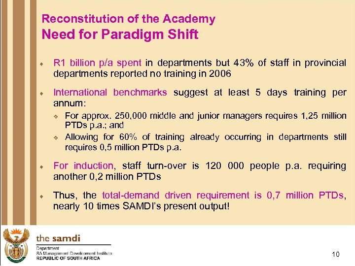 Reconstitution of the Academy Need for Paradigm Shift ¨ R 1 billion p/a spent