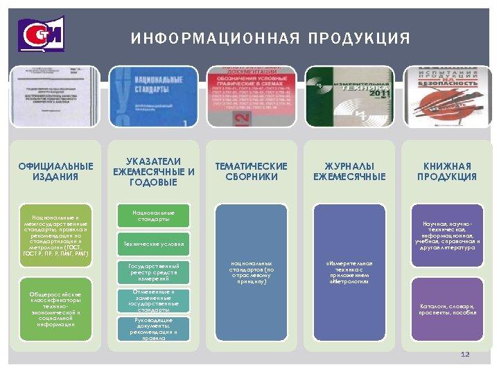 ИНФОРМАЦИОННАЯ ПРОДУКЦИЯ ОФИЦИАЛЬНЫЕ ИЗДАНИЯ Национальные и межгосударственные стандарты, правила и рекомендации по стандартизации и