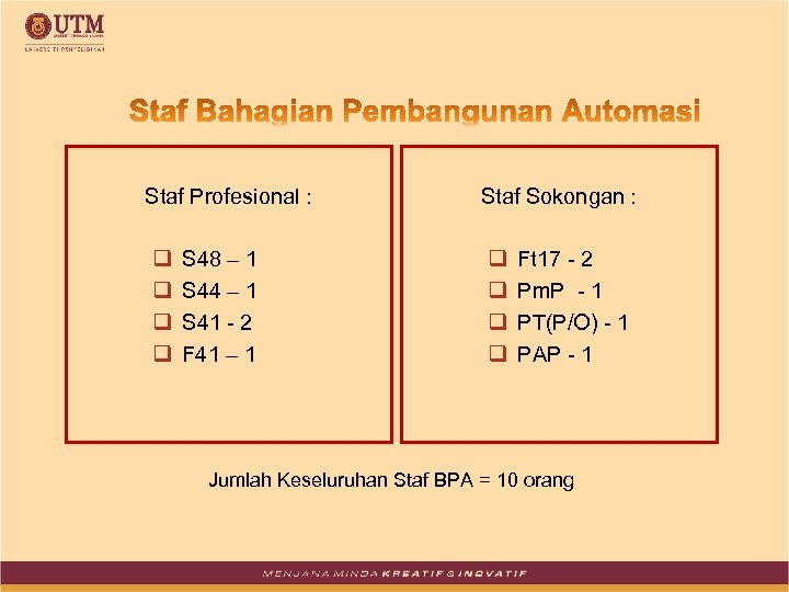 Staf Profesional : q q S 48 – 1 S 44 – 1 S