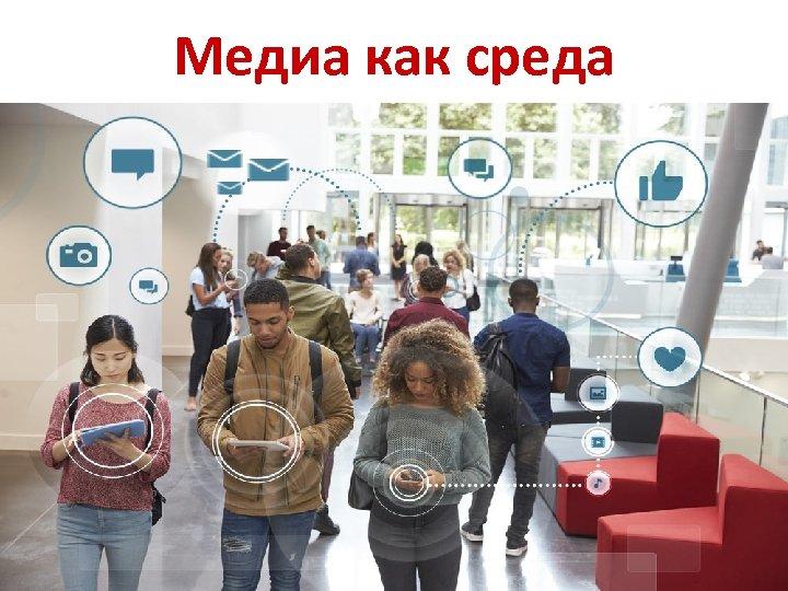 Медиа как среда • Пространство и среда • Медиапространство и медиасреда