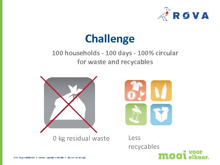 Challenge 100 households - 100 days - 100% circular for waste and recycables 0