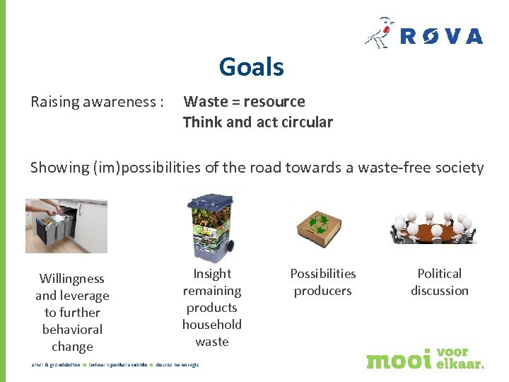 Goals Raising awareness : Waste = resource Think and act circular Showing (im)possibilities of