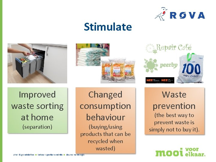Stimulate Improved waste sorting at home (separation) Changed consumption behaviour (buying/using products that can