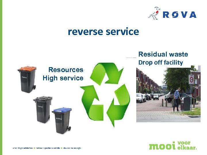 reverse service Resources High service Residual waste Drop off facility