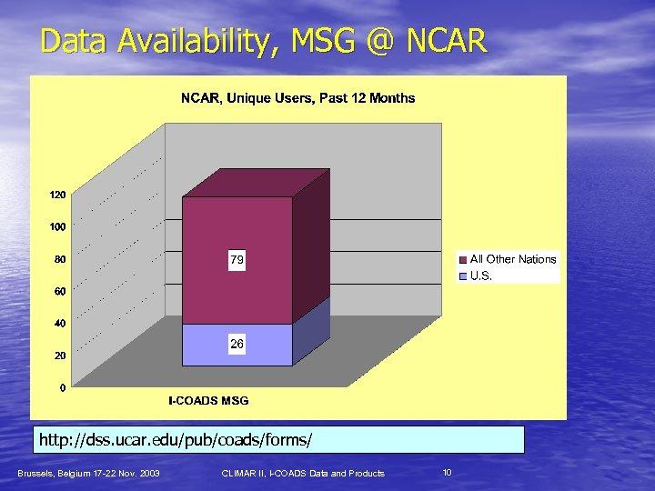 Data Availability, MSG @ NCAR http: //dss. ucar. edu/pub/coads/forms/ Brussels, Belgium 17 -22 Nov.