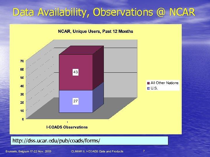 Data Availability, Observations @ NCAR http: //dss. ucar. edu/pub/coads/forms/ Brussels, Belgium 17 -22 Nov.