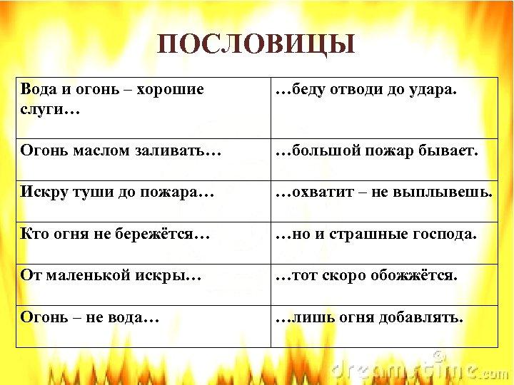 ПОСЛОВИЦЫ Вода и огонь – хорошие слуги… …беду отводи до удара. Огонь маслом заливать…