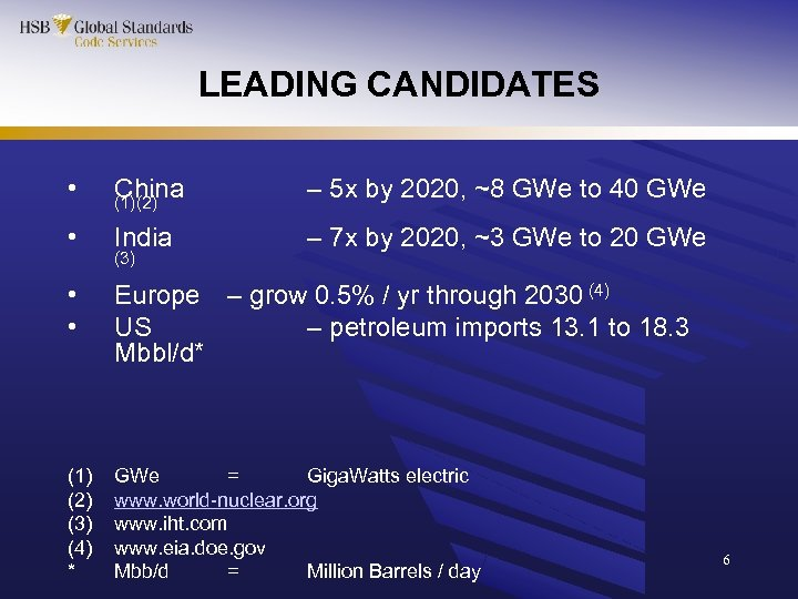LEADING CANDIDATES • China (1)(2) – 5 x by 2020, ~8 GWe to 40