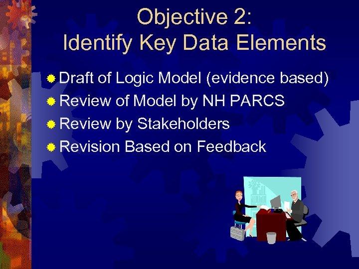 Objective 2: Identify Key Data Elements ® Draft of Logic Model (evidence based) ®