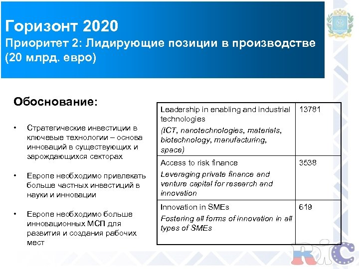 Горизонт 2020 Приоритет 2: Лидирующие позиции в производстве (20 млрд. евро) Обоснование: • Стратегические