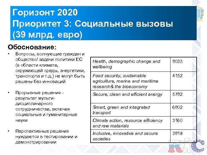 Горизонт 2020 Приоритет 3: Социальные вызовы (39 млрд. евро) Обоснование: • • • Вопросы,