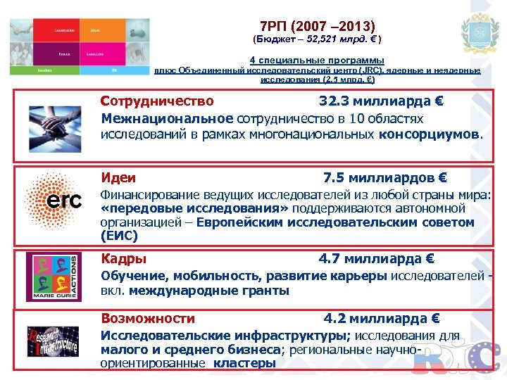 7 РП (2007 – 2013) (Бюджет – 52, 521 млрд. € ) 4 специальные