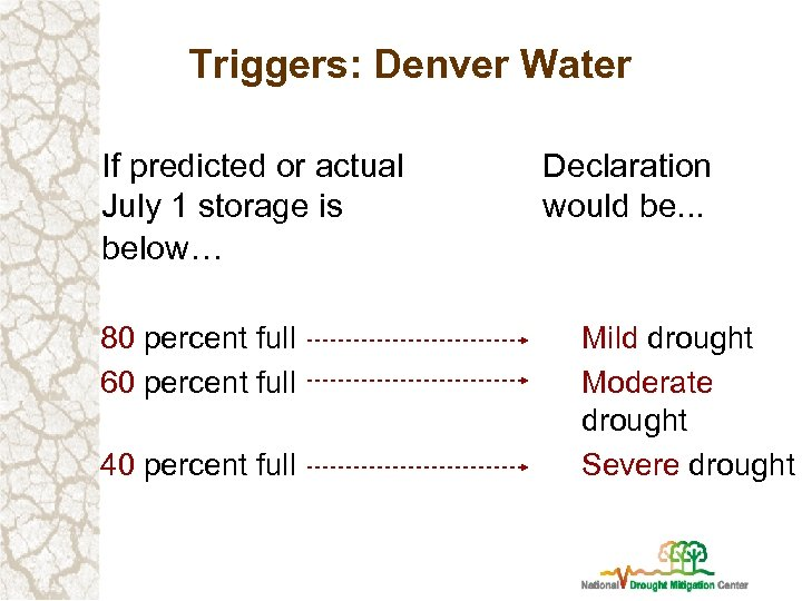 Triggers: Denver Water If predicted or actual July 1 storage is below… 80 percent