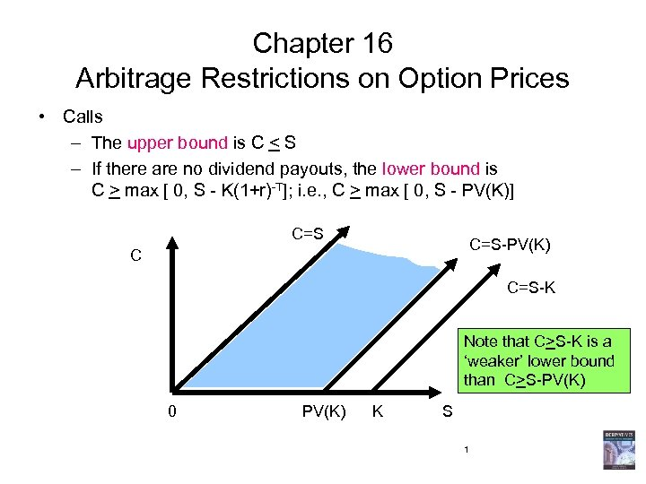 Chapter 16 Arbitrage Restrictions on Option Prices • Calls – The upper bound is