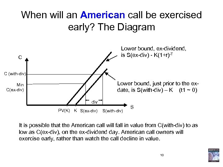 When will an American call be exercised early? The Diagram Lower bound, ex-dividend, is