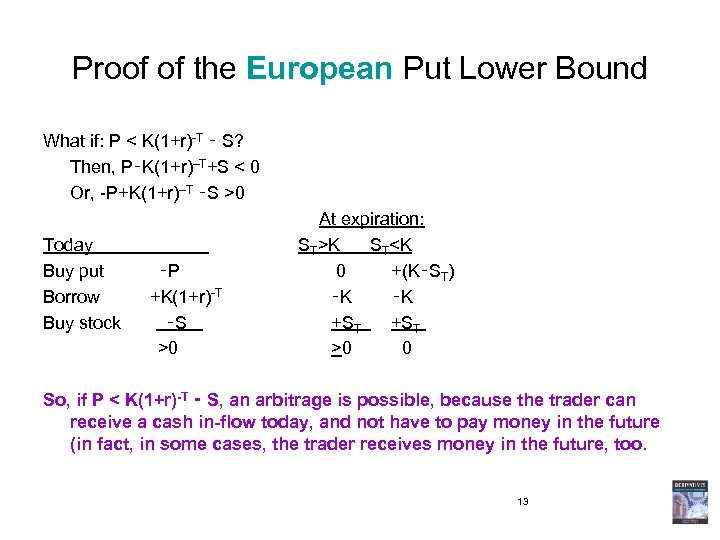 Proof of the European Put Lower Bound What if: P < K(1+r)-T ‑ S?