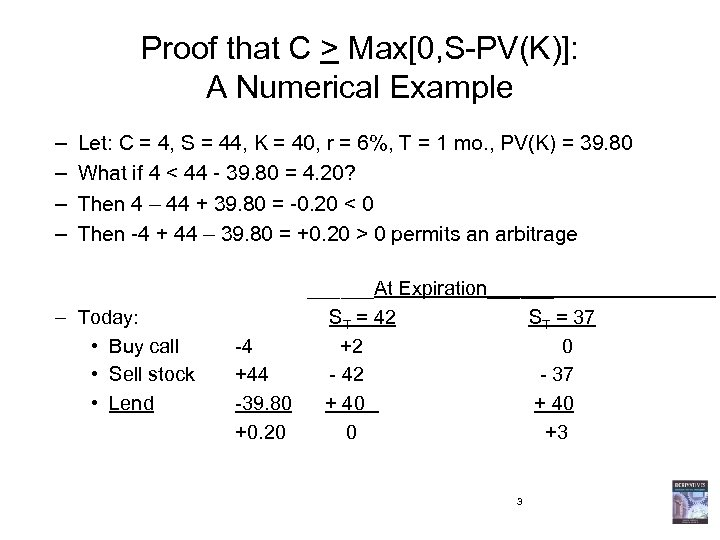 Proof that C > Max[0, S-PV(K)]: A Numerical Example – – Let: C =