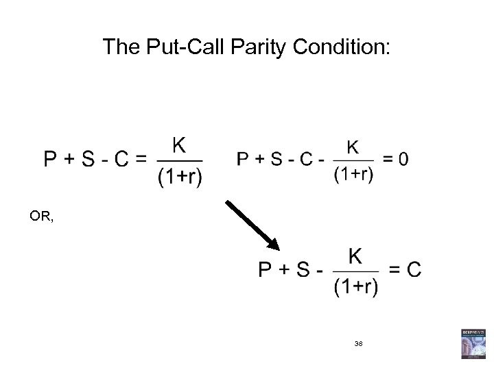 The Put-Call Parity Condition: OR, 38
