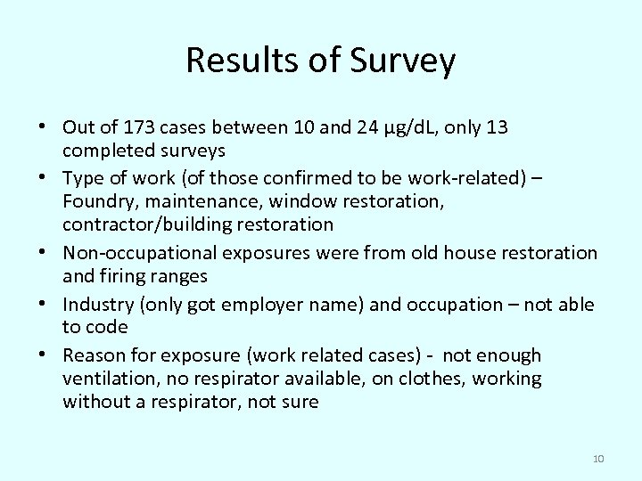 Results of Survey • Out of 173 cases between 10 and 24 µg/d. L,