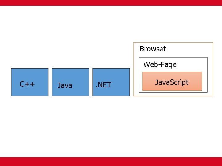 Browset Web-Faqe C++ Java . NET Java. Script