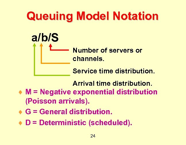 Queuing Model Notation a/b/S Number of servers or channels. Service time distribution. Arrival time